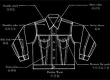 服裝CAD電腦制版